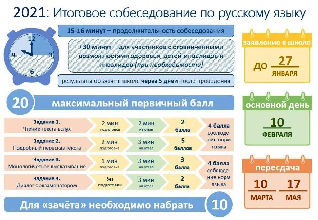http://s1.kir-edu.ru/images/It_sobesed_2021_GIA-9.jpg