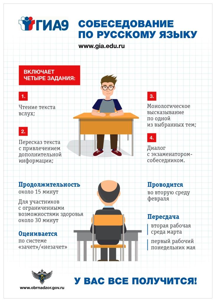 http://s1.kir-edu.ru/images/It_sobesed_po%20RY_GIA-9.jpg
